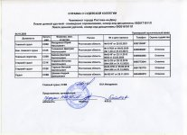 ЧРостова 2021 (донная удочка) судьи.jpg